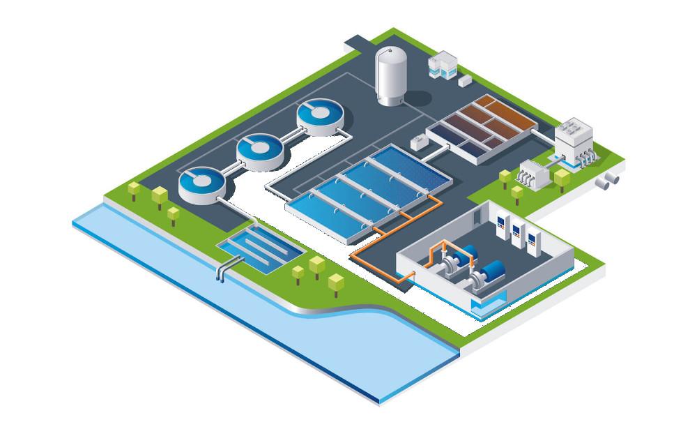 Пречиствателни станции за процесни води